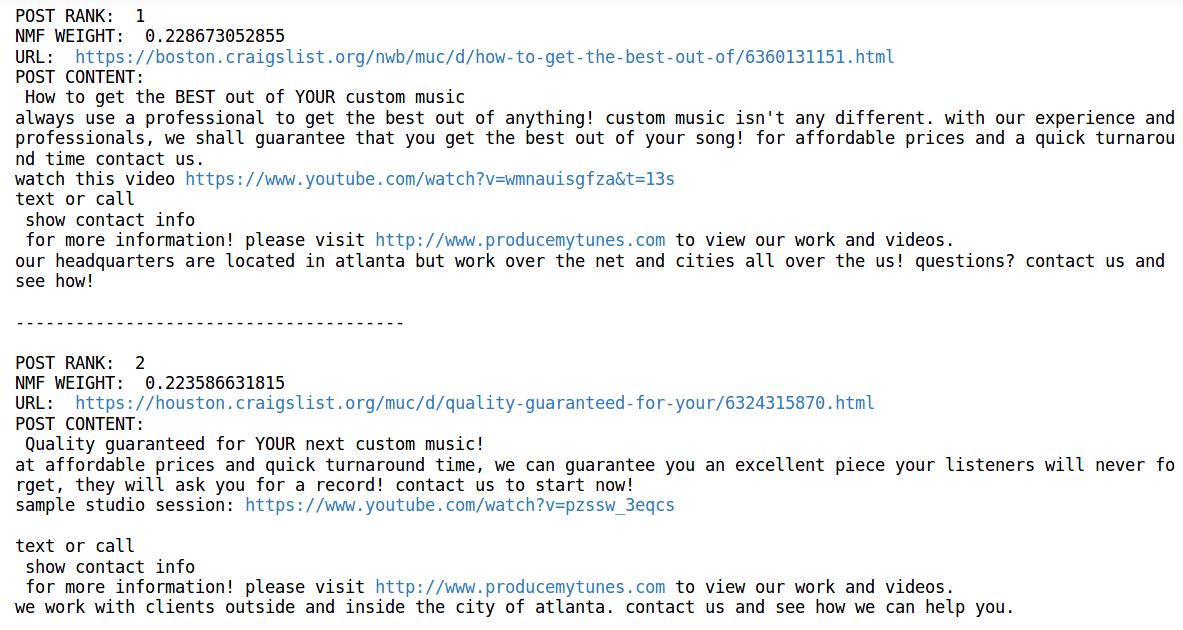 Exploring Craigslist Musicians Communities Data Matters